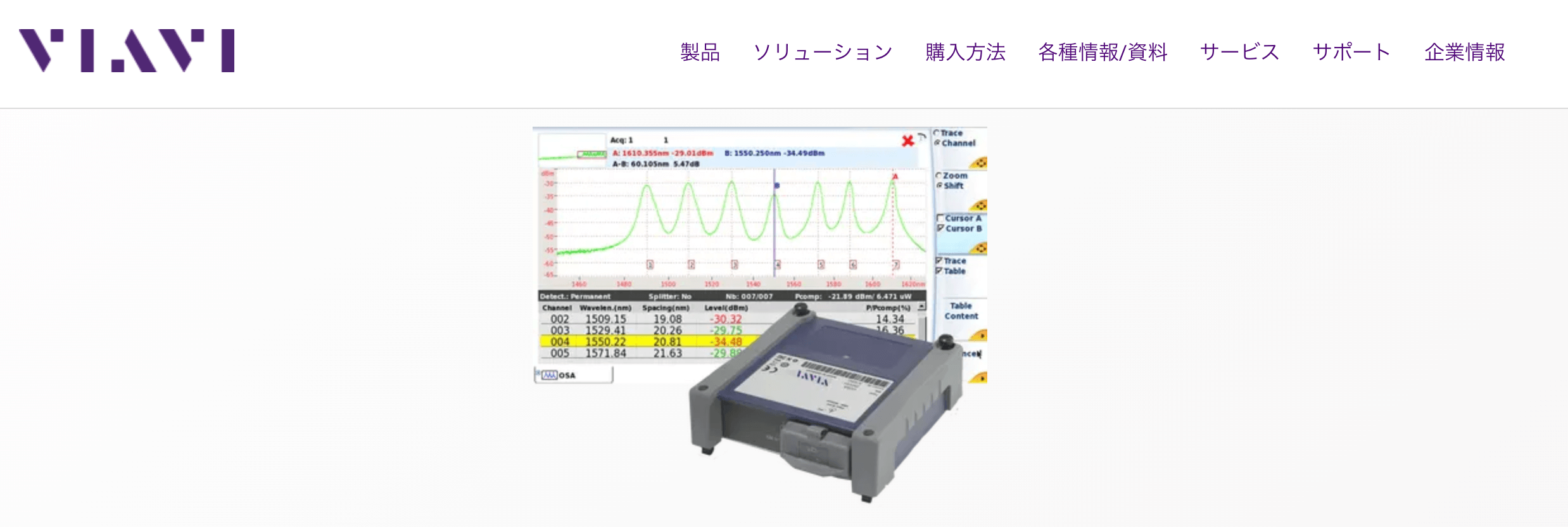 COSA-4055 CWDM OSA: MTS-5800, -4000 V2,-2000マルチ・サービス・プラットフォーム用COSA-4055 CWDM光スペクトラム・アナライザ・モジュール