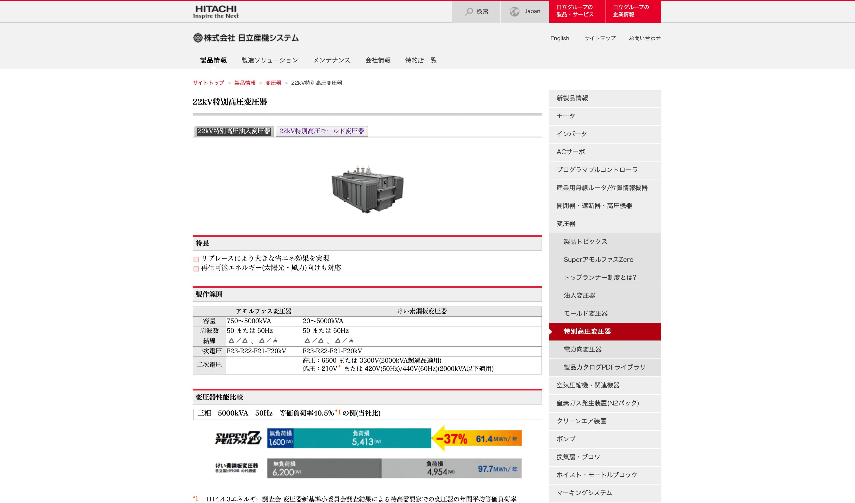 22kV特別高圧油入変圧器