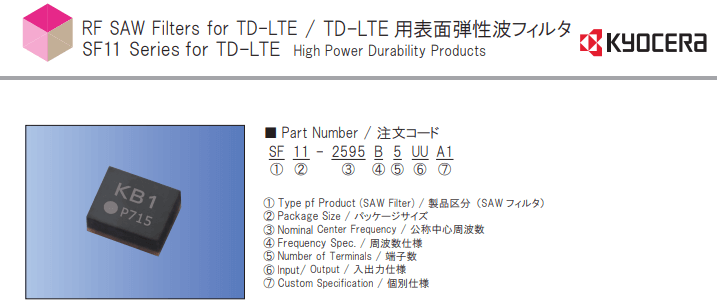RF SAW Filters for TD-LTE / TD-LTE 用表面弾性波フィルタ SF11 Series for TD-LTE