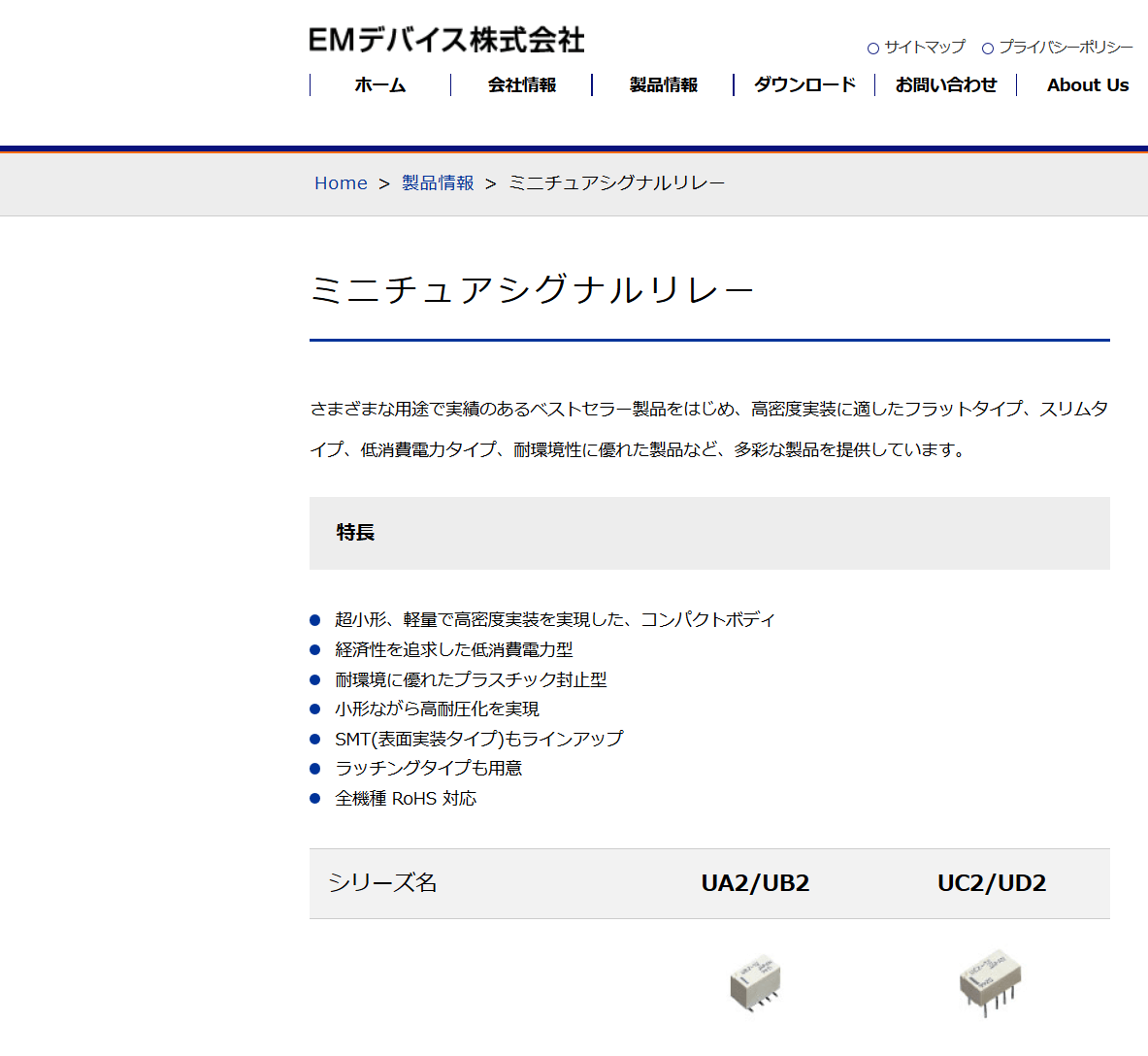 UA2/UB2