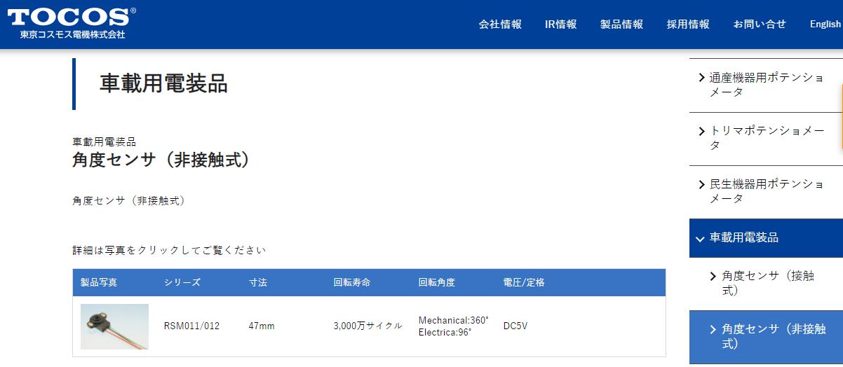 RSM011/012