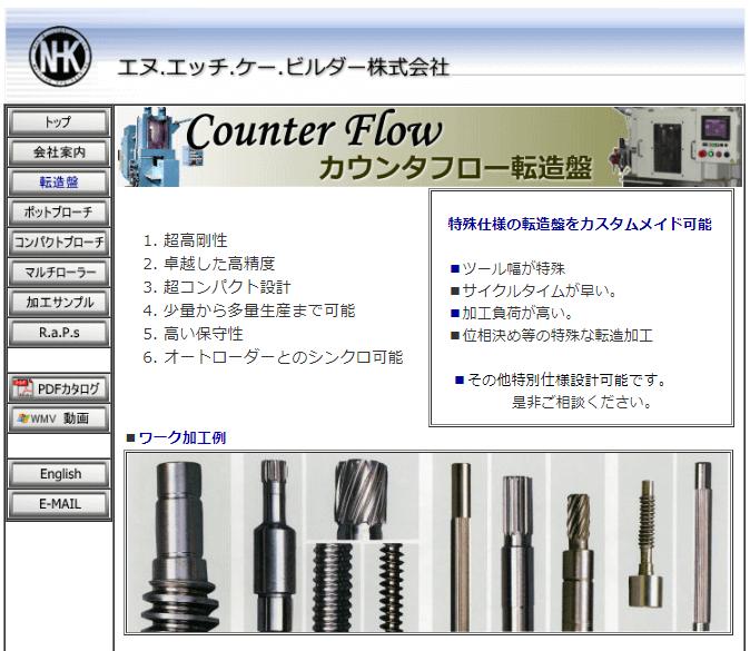 CT-400/450