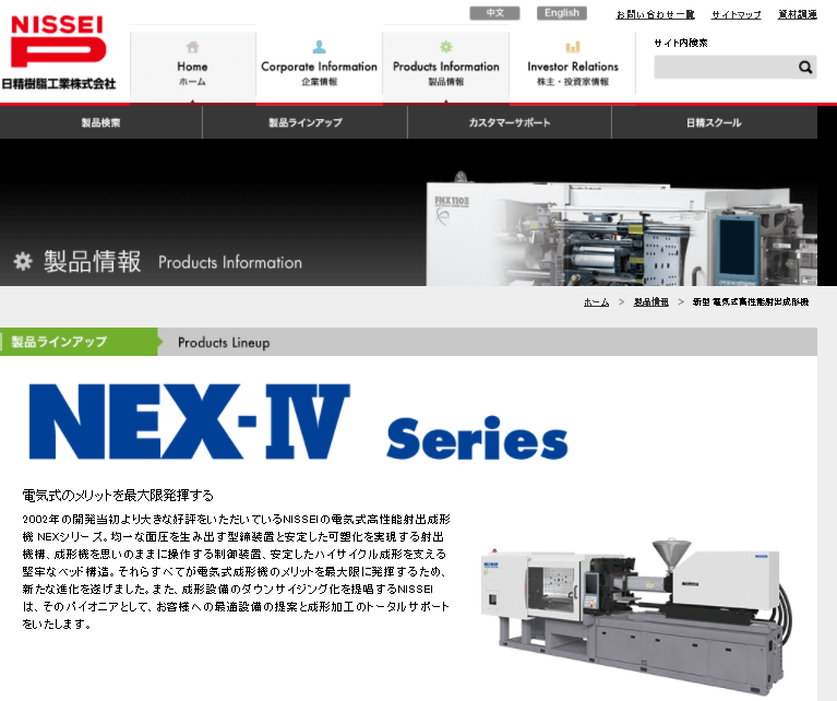 NEX-IV series